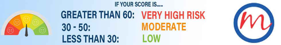 Risk score result
